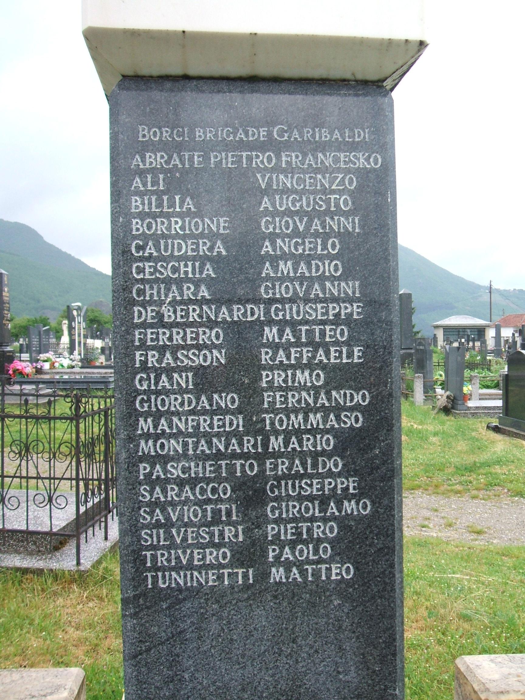 lapide commemorativa dei caduti garibaldini, Berane, Montenegro